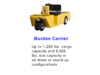 Burden Carrier