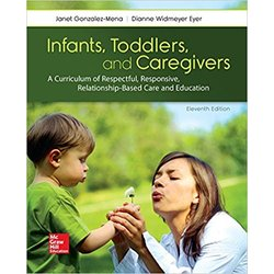 NEW    GONZALEZ-MENA / INFANTS, TODDLERS & CAREGIVERS PAPER BOUND